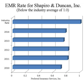 services-emr-graph